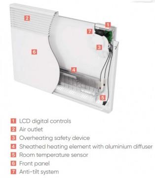 Poza Convector electric de perete ATLANTIC F127 cu termostat digital programabil 1000 W. Poza 3537
