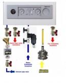 Pachete instalare centrale termice