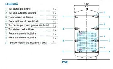 Poza Rezervor de acumulare/Puffer cu o serpentina Lam Bollitori PSR 1000 - 1000 litri cu izolatie 100 mm. Poza 4006
