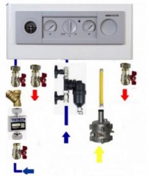 Pachet premium instalare centrale termice