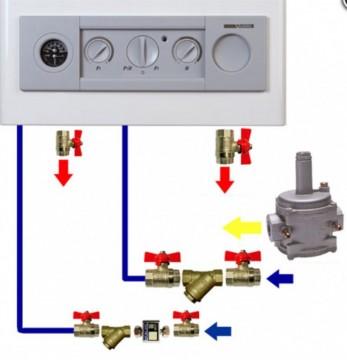 Poza Pachet instalare centrale termice