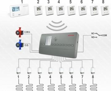Poza Controler wireless pentru incalzirea prin pardoseala, Auraton 8000, gri