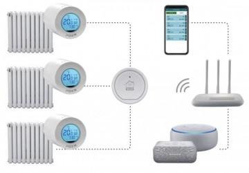 Poza Cap termostatic POER Smart